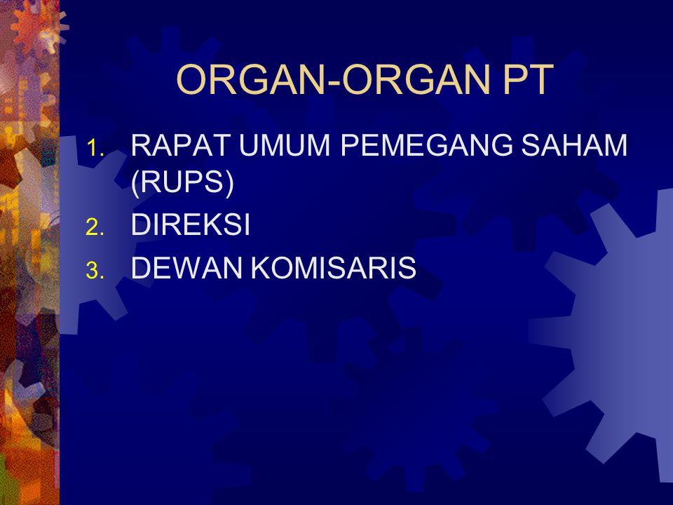 ORGAN-ORGAN PT 1. RAPAT UMUM PEMEGANG SAHAM (RUPS) 2. DIREKSI 3. DEWAN KOMISARIS