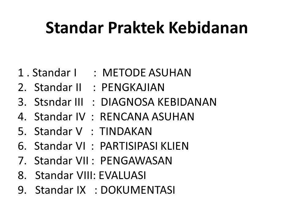 Standar Praktek Kebidanan 1. Standar I : METODE ASUHAN 2.Standar II : PENGKAJIAN 3.Stsndar III : DIAGNOSA KEBIDANAN 4.Standar IV : RENCANA ASUHAN 5.St