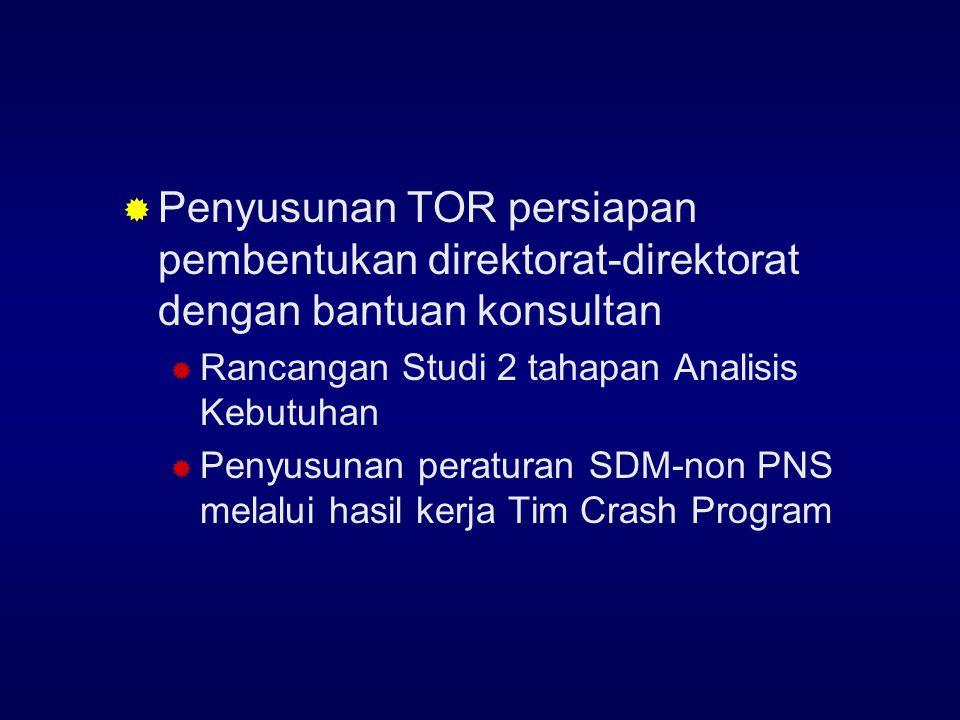  Penyusunan TOR persiapan pembentukan direktorat-direktorat dengan bantuan konsultan  Rancangan Studi 2 tahapan Analisis Kebutuhan  Penyusunan peraturan SDM-non PNS melalui hasil kerja Tim Crash Program
