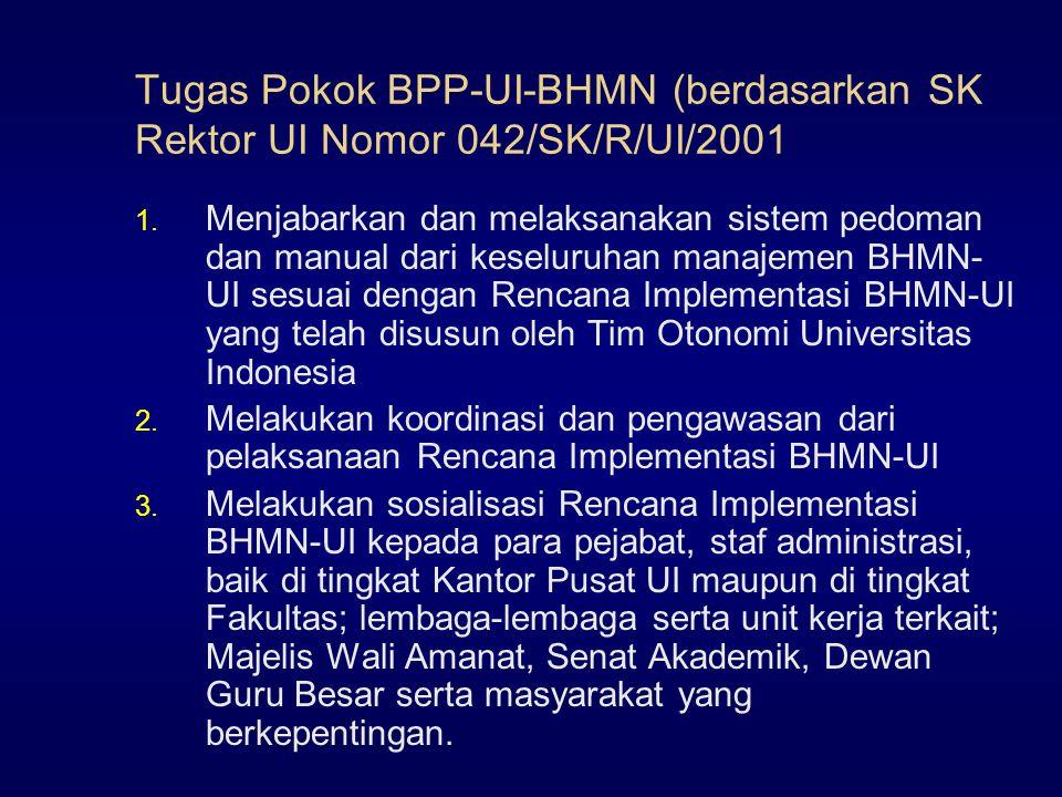 Tugas Pokok BPP-UI-BHMN (berdasarkan SK Rektor UI Nomor 042/SK/R/UI/2001 1.
