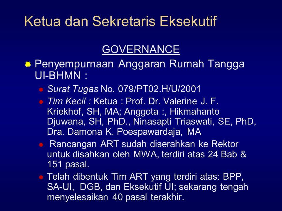 Ketua dan Sekretaris Eksekutif GOVERNANCE  Penyempurnaan Anggaran Rumah Tangga UI-BHMN :  Surat Tugas No.