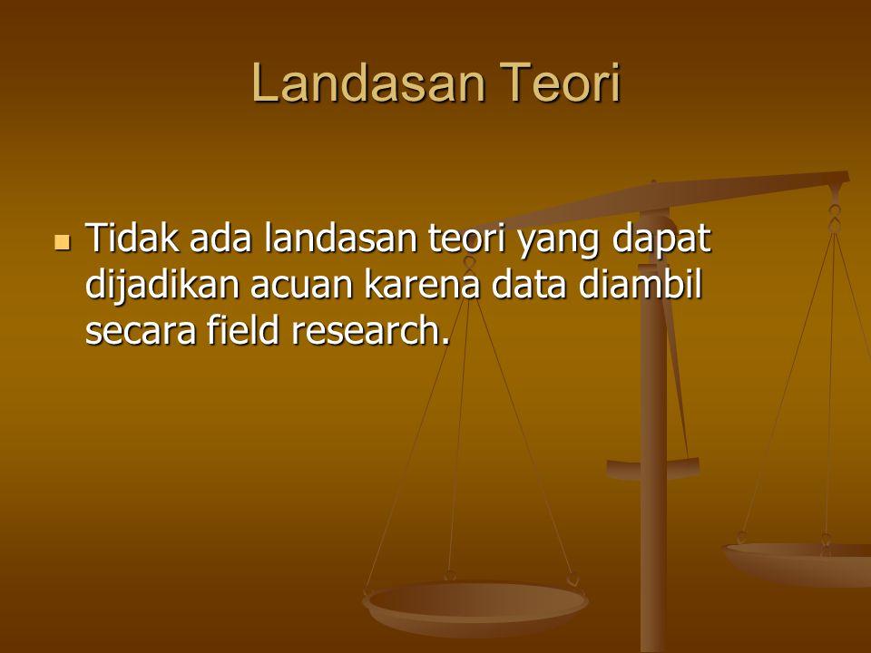 Landasan Teori Tidak ada landasan teori yang dapat dijadikan acuan karena data diambil secara field research. Tidak ada landasan teori yang dapat dija