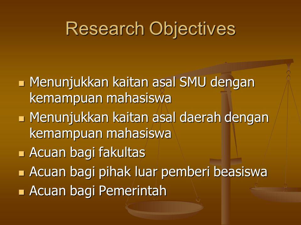 Research Objectives Menunjukkan kaitan asal SMU dengan kemampuan mahasiswa Menunjukkan kaitan asal SMU dengan kemampuan mahasiswa Menunjukkan kaitan a