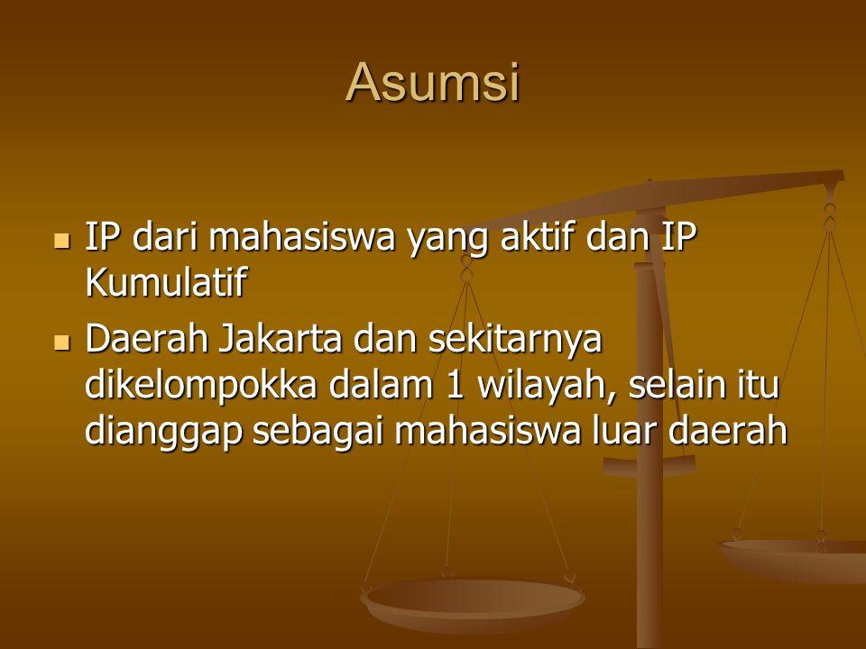 Asumsi IP dari mahasiswa yang aktif dan IP Kumulatif IP dari mahasiswa yang aktif dan IP Kumulatif Daerah Jakarta dan sekitarnya dikelompokka dalam 1