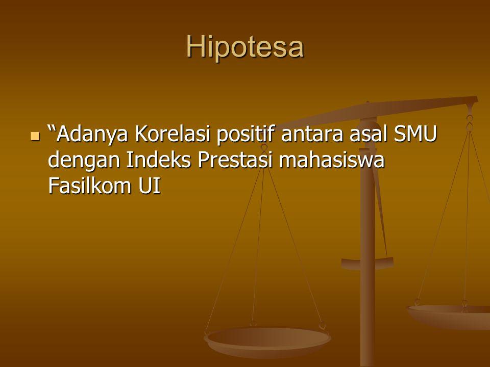 """Hipotesa """"Adanya Korelasi positif antara asal SMU dengan Indeks Prestasi mahasiswa Fasilkom UI """"Adanya Korelasi positif antara asal SMU dengan Indeks"""