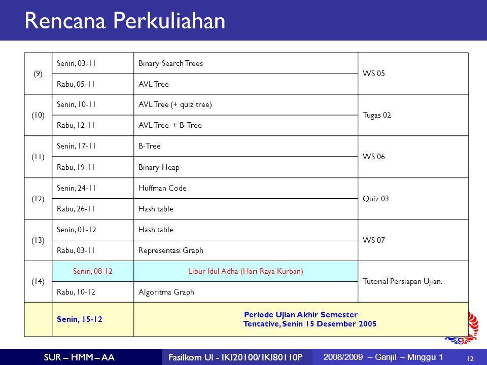 12 SUR – HMM – AAFasilkom UI - IKI20100/ IKI80110P 2008/2009 – Ganjil – Minggu 1 Rencana Perkuliahan (9) Senin, 03-11Binary Search Trees WS 05 Rabu, 0