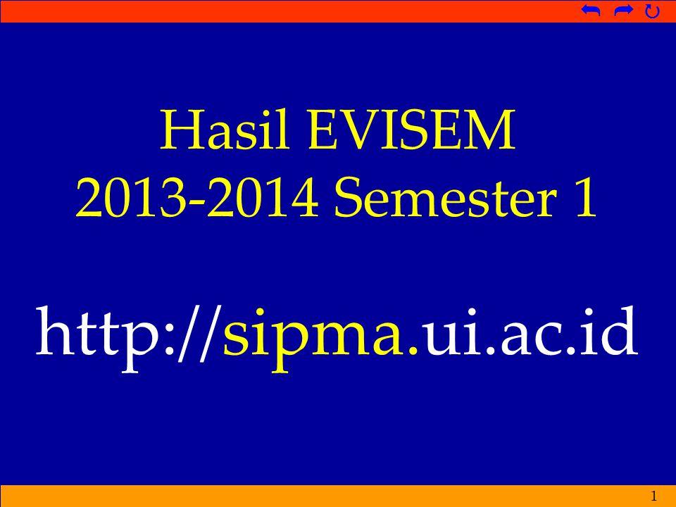   http://sipma.ui.ac.id Hasil EVISEM 2013-2014 Semester 1 1