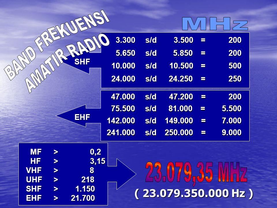 3.300 s/d 3.500 = 200 5.650 s/d 5.850 = 200 10.000 s/d 10.500 = 500 24.000 s/d 24.250 = 250 SHF 47.000 s/d 47.200 = 200 75.500 s/d 81.000 = 5.500 142.