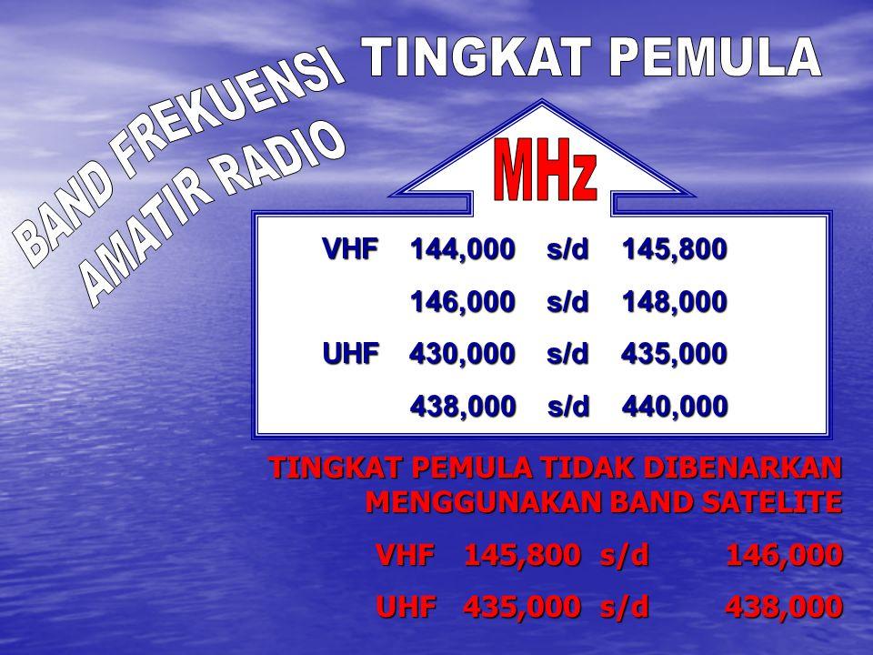 VHF144,000 s/d 145,800 146,000 s/d 148,000 UHF430,000 s/d 435,000 438,000 s/d 440,000 TINGKAT PEMULA TIDAK DIBENARKAN MENGGUNAKAN BAND SATELITE VHF145