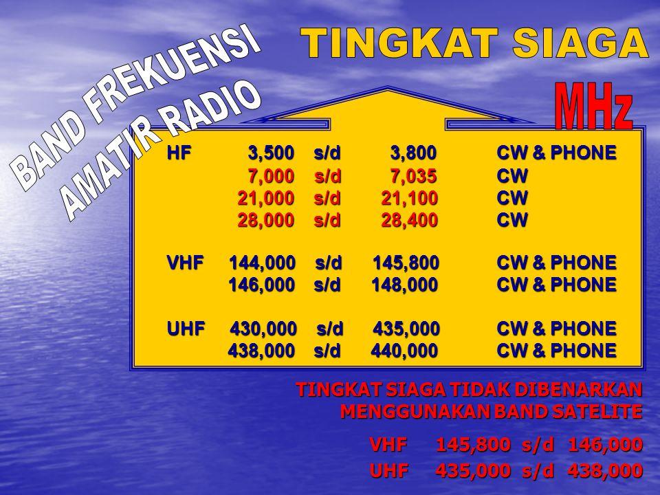 HF 3,500 s/d 3,800CW & PHONE 7,000 s/d 7,035CW 21,000 s/d 21,100CW 28,000 s/d 28,400CW VHF 144,000 s/d 145,800CW & PHONE 146,000 s/d 148,000CW & PHONE