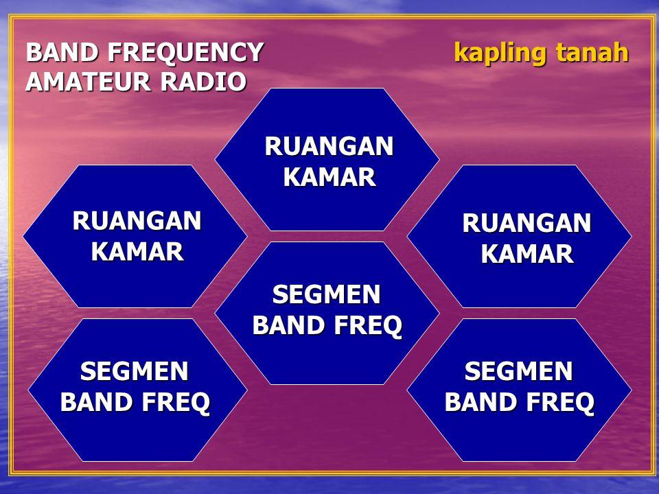 BAND FREQUENCY kapling tanah BAND FREQUENCY kapling tanah AMATEUR RADIO AMATEUR RADIO SEGMEN BAND FREQ RUANGAN KAMAR