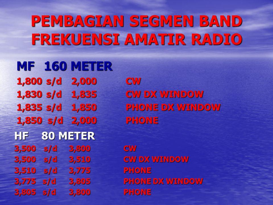 PEMBAGIAN SEGMEN BAND FREKUENSI AMATIR RADIO MF160 METER 1,800 s/d2,000CW 1,830 s/d1,835CW DX WINDOW 1,835 s/d1,850PHONE DX WINDOW 1,850 s/d2,000PHONE