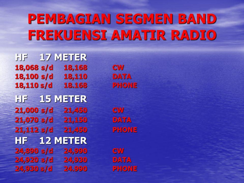 PEMBAGIAN SEGMEN BAND FREKUENSI AMATIR RADIO HF17 METER 18,068 s/d18,168CW 18,100 s/d18,110DATA 18,110 s/d18.168PHONE HF15 METER 21,000 s/d21,450CW 21