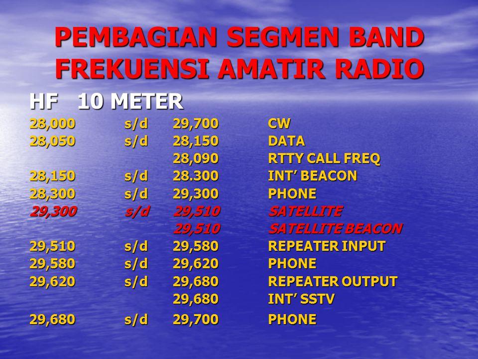 PEMBAGIAN SEGMEN BAND FREKUENSI AMATIR RADIO HF10 METER 28,000s/d29,700CW 28,050s/d28,150DATA 28,090RTTY CALL FREQ 28,150 s/d28.300INT' BEACON 28,300