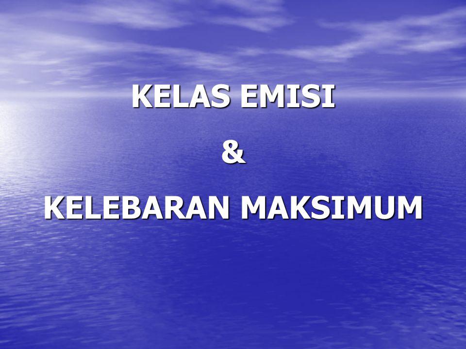 KELAS EMISI & KELEBARAN MAKSIMUM