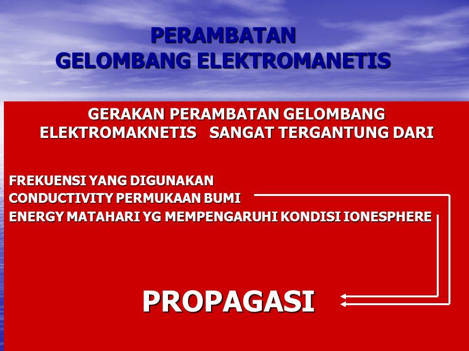 PEMBAGIAN SEGMEN BAND FREKUENSI AMATIR RADIO UHF0,23 METER 1.240s/d1.246REPEATER OUTPUT 1.246s/d1.254PHONE SIMPLEX 1.254s/d1.260REPEATER INPUT 1.260 s/d1.270SATELLITE 1.270 s/d1.275PHONE 1.275s/d1.280REPEATER INPUT 1.280s/d1.285FM SIMPLEX 1.285s/d1.290REPEATER OUTPUT 1.290s/d1.298FM SIMPLEX UHF0,12 METER 2.300s/d2.450CW 2.340s/d2.450PHONE