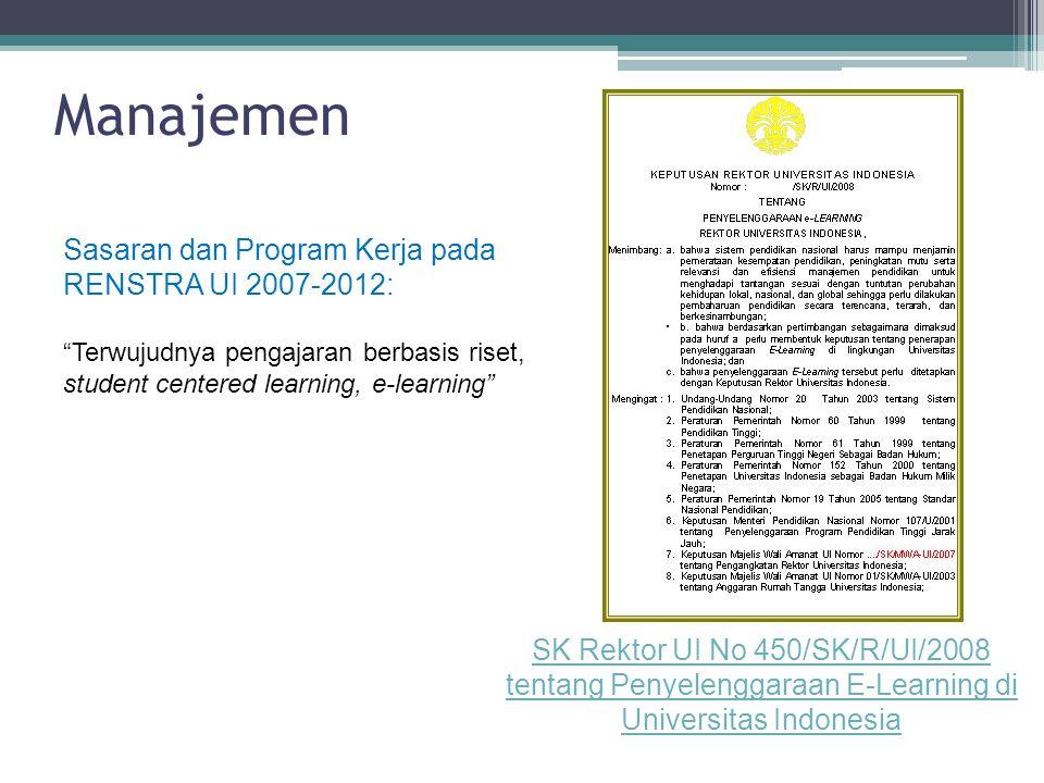 SK Rektor UI No 450/SK/R/UI/2008 tentang Penyelenggaraan E-Learning di Universitas Indonesia Manajemen Sasaran dan Program Kerja pada RENSTRA UI 2007-2012: Terwujudnya pengajaran berbasis riset, student centered learning, e-learning