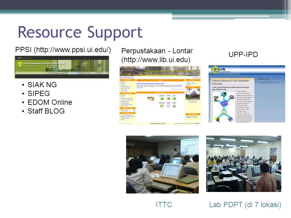 Resource Support PPSI (http://www.ppsi.ui.edu/) SIAK NG SIPEG EDOM Online Staff BLOG Perpustakaan - Lontar (http://www.lib.ui.edu) ITTCLab PDPT (di 7 lokasi) UPP-IPD