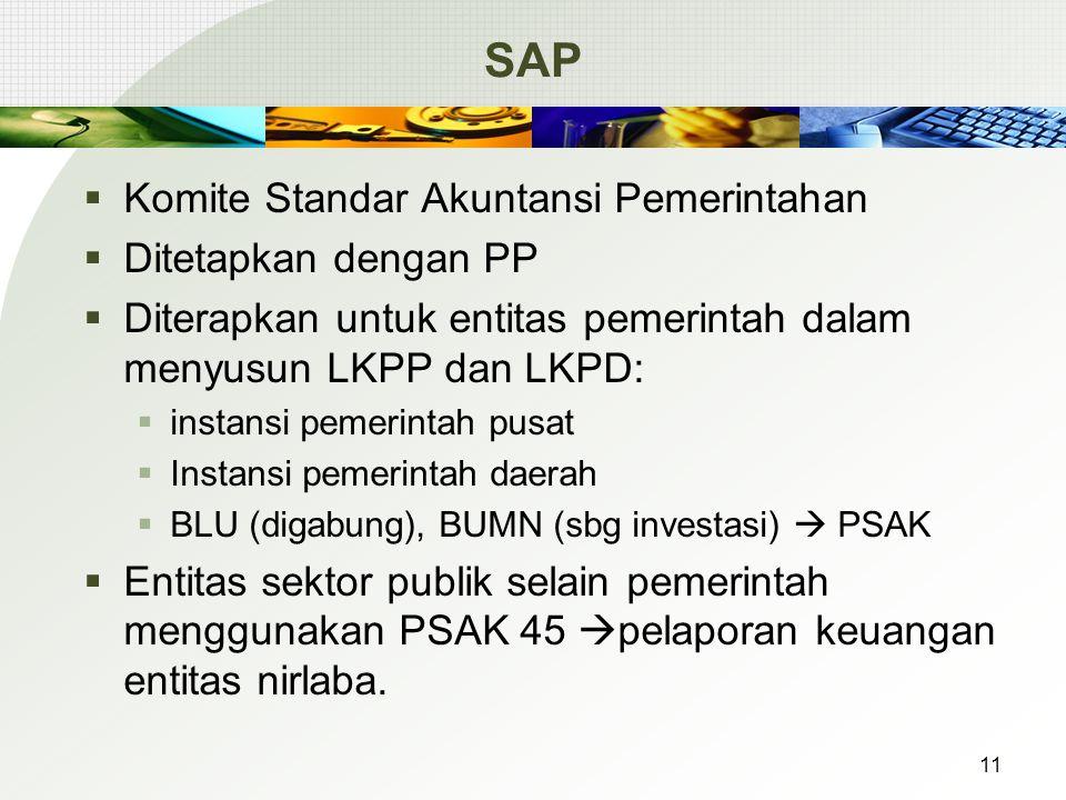 SAP  Komite Standar Akuntansi Pemerintahan  Ditetapkan dengan PP  Diterapkan untuk entitas pemerintah dalam menyusun LKPP dan LKPD:  instansi pemerintah pusat  Instansi pemerintah daerah  BLU (digabung), BUMN (sbg investasi)  PSAK  Entitas sektor publik selain pemerintah menggunakan PSAK 45  pelaporan keuangan entitas nirlaba.