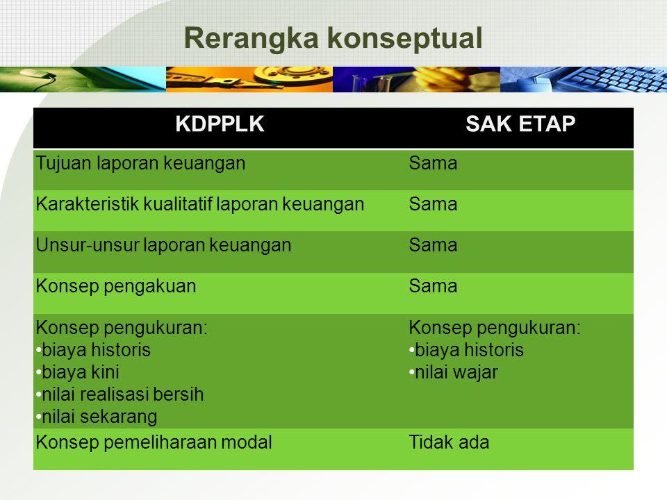 KDPPLKSAK ETAP Tujuan laporan keuanganSama Karakteristik kualitatif laporan keuanganSama Unsur-unsur laporan keuanganSama Konsep pengakuanSama Konsep