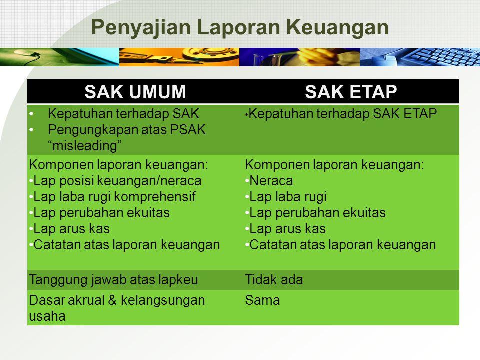 "SAK UMUMSAK ETAP Kepatuhan terhadap SAK Pengungkapan atas PSAK ""misleading"" Kepatuhan terhadap SAK ETAP Komponen laporan keuangan: Lap posisi keuangan"