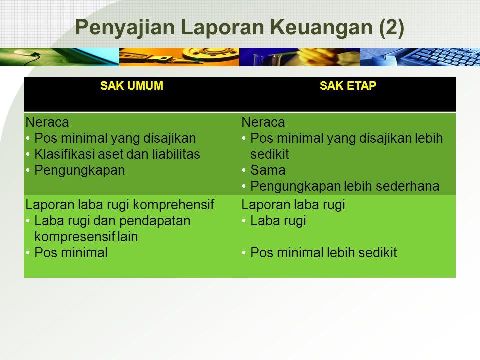 SAK UMUMSAK ETAP Neraca Pos minimal yang disajikan Klasifikasi aset dan liabilitas Pengungkapan Neraca Pos minimal yang disajikan lebih sedikit Sama P