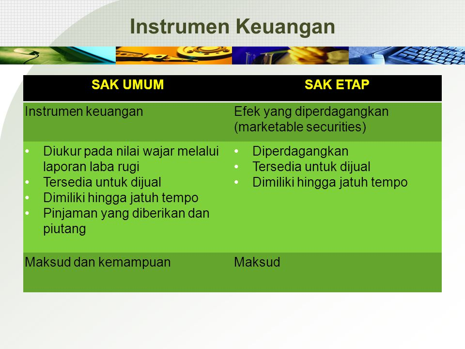 SAK UMUMSAK ETAP Instrumen keuanganEfek yang diperdagangkan (marketable securities) Diukur pada nilai wajar melalui laporan laba rugi Tersedia untuk d