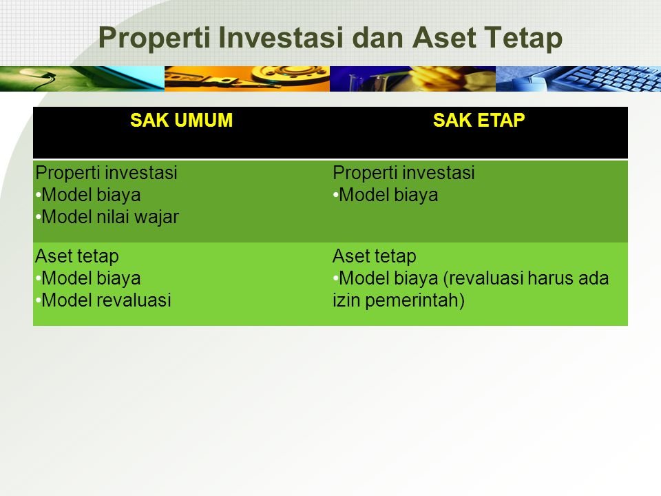 SAK UMUMSAK ETAP Properti investasi Model biaya Model nilai wajar Properti investasi Model biaya Aset tetap Model biaya Model revaluasi Aset tetap Model biaya (revaluasi harus ada izin pemerintah) Properti Investasi dan Aset Tetap