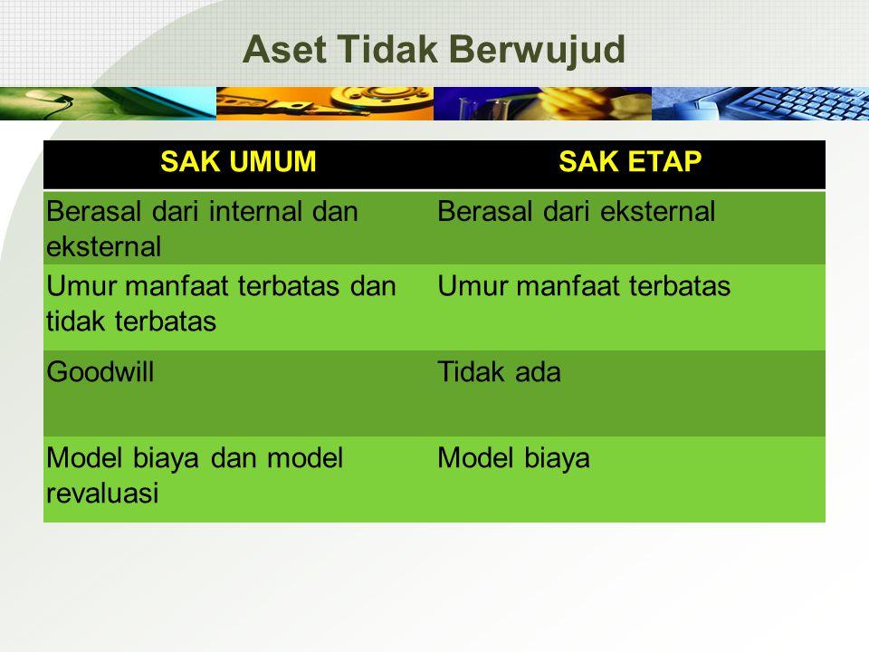 SAK UMUMSAK ETAP Berasal dari internal dan eksternal Berasal dari eksternal Umur manfaat terbatas dan tidak terbatas Umur manfaat terbatas GoodwillTidak ada Model biaya dan model revaluasi Model biaya Aset Tidak Berwujud