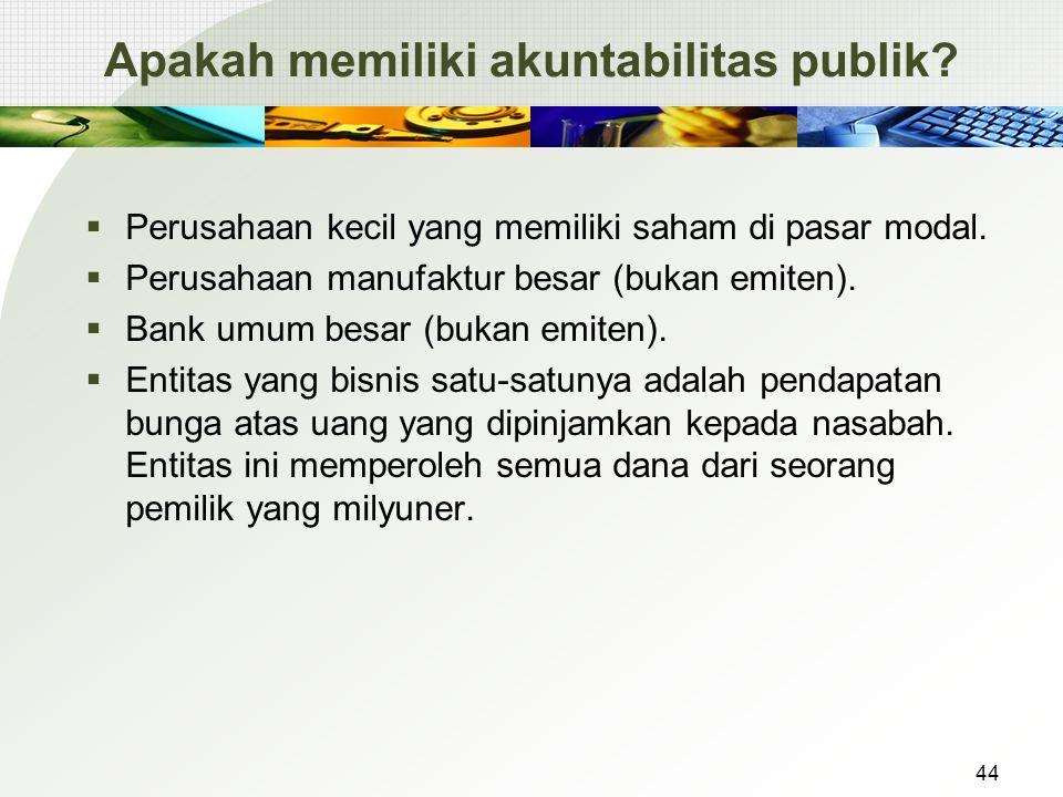 Apakah memiliki akuntabilitas publik?  Perusahaan kecil yang memiliki saham di pasar modal.  Perusahaan manufaktur besar (bukan emiten).  Bank umum