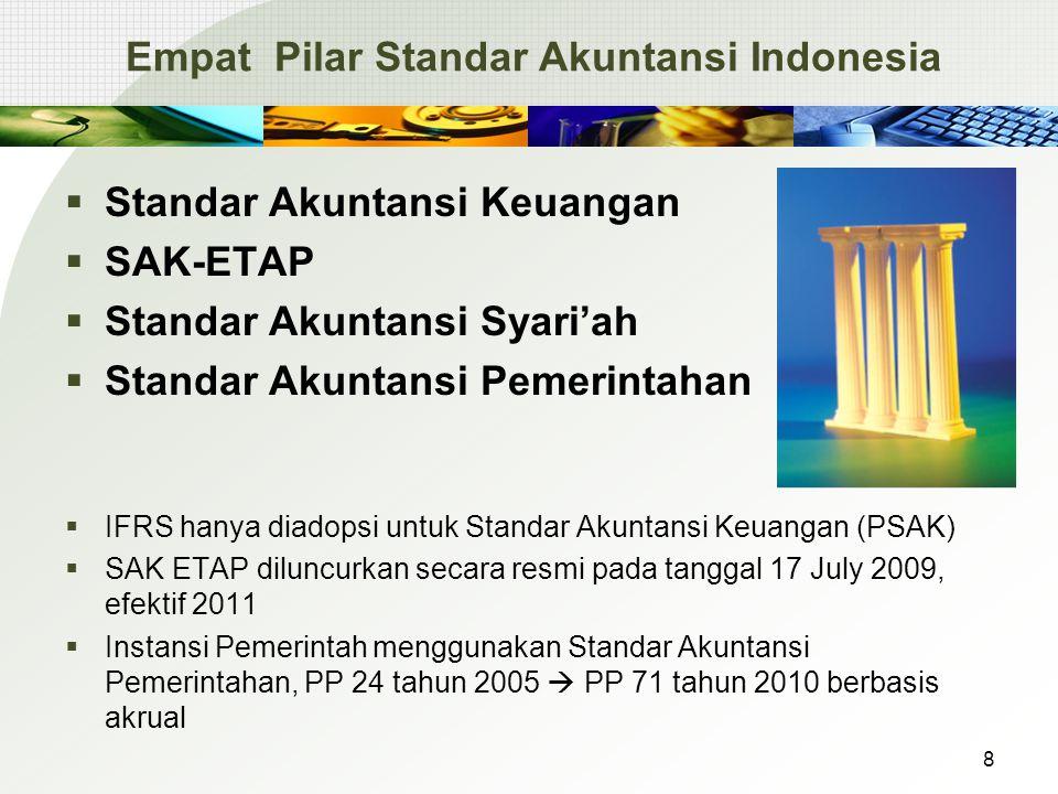 Empat Pilar Standar Akuntansi Indonesia  Standar Akuntansi Keuangan  SAK-ETAP  Standar Akuntansi Syari'ah  Standar Akuntansi Pemerintahan  IFRS hanya diadopsi untuk Standar Akuntansi Keuangan (PSAK)  SAK ETAP diluncurkan secara resmi pada tanggal 17 July 2009, efektif 2011  Instansi Pemerintah menggunakan Standar Akuntansi Pemerintahan, PP 24 tahun 2005  PP 71 tahun 2010 berbasis akrual 8