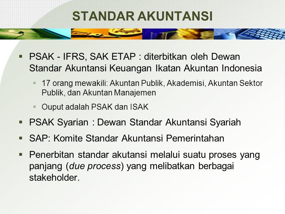 STANDAR AKUNTANSI  PSAK - IFRS, SAK ETAP : diterbitkan oleh Dewan Standar Akuntansi Keuangan Ikatan Akuntan Indonesia  17 orang mewakili: Akuntan Pu