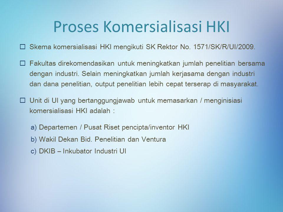 Proses Komersialisasi HKI  Skema komersialisasi HKI mengikuti SK Rektor No. 1571/SK/R/UI/2009.  Fakultas direkomendasikan untuk meningkatkan jumlah