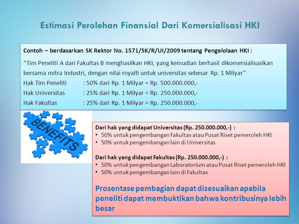 """Estimasi Perolehan Finansial Dari Komersialisasi HKI Contoh – berdasarkan SK Rektor No. 1571/SK/R/UI/2009 tentang Pengelolaan HKI : """"Tim Peneliti A da"""