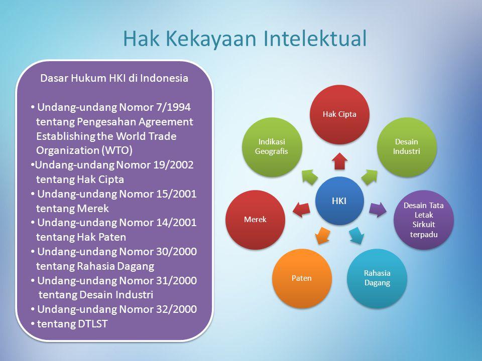 HKI Hak Cipta Desain Industri Desain Tata Letak Sirkuit terpadu Rahasia Dagang PatenMerek Indikasi Geografis Hak Kekayaan Intelektual Dasar Hukum HKI di Indonesia Undang-undang Nomor 7/1994 tentang Pengesahan Agreement Establishing the World Trade Organization (WTO) Undang-undang Nomor 19/2002 tentang Hak Cipta Undang-undang Nomor 15/2001 tentang Merek Undang-undang Nomor 14/2001 tentang Hak Paten Undang-undang Nomor 30/2000 tentang Rahasia Dagang Undang-undang Nomor 31/2000 tentang Desain Industri Undang-undang Nomor 32/2000 tentang DTLST Dasar Hukum HKI di Indonesia Undang-undang Nomor 7/1994 tentang Pengesahan Agreement Establishing the World Trade Organization (WTO) Undang-undang Nomor 19/2002 tentang Hak Cipta Undang-undang Nomor 15/2001 tentang Merek Undang-undang Nomor 14/2001 tentang Hak Paten Undang-undang Nomor 30/2000 tentang Rahasia Dagang Undang-undang Nomor 31/2000 tentang Desain Industri Undang-undang Nomor 32/2000 tentang DTLST