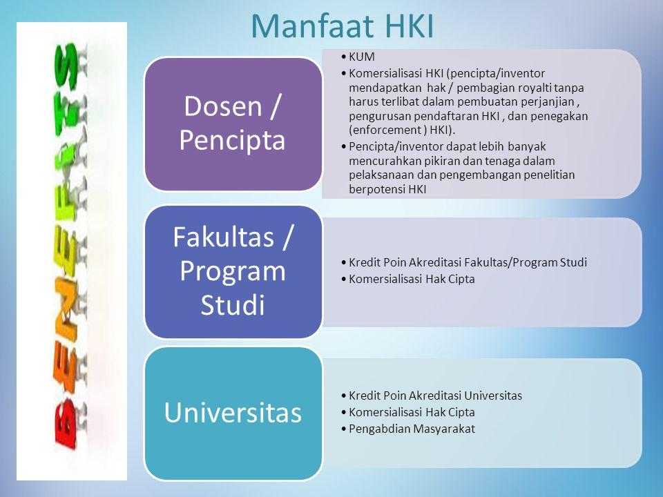 Manfaat HKI KUM Komersialisasi HKI (pencipta/inventor mendapatkan hak / pembagian royalti tanpa harus terlibat dalam pembuatan perjanjian, pengurusan pendaftaran HKI, dan penegakan (enforcement ) HKI).