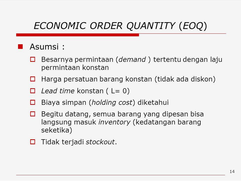 14 ECONOMIC ORDER QUANTITY (EOQ) Asumsi :  Besarnya permintaan (demand ) tertentu dengan laju permintaan konstan  Harga persatuan barang konstan (ti