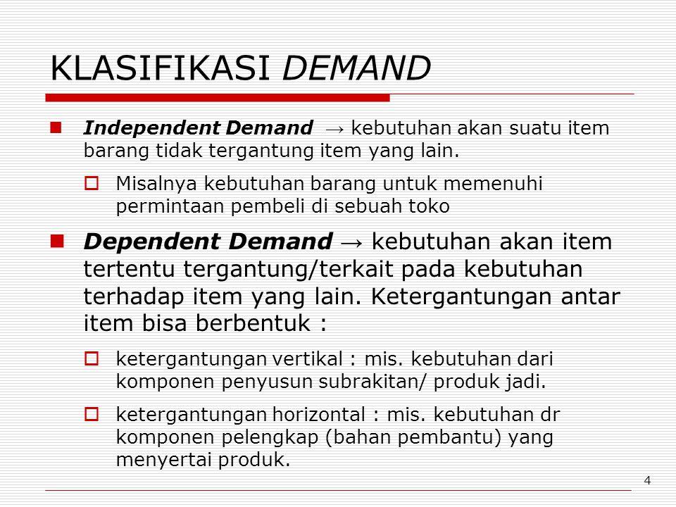 4 KLASIFIKASI DEMAND Independent Demand → kebutuhan akan suatu item barang tidak tergantung item yang lain.  Misalnya kebutuhan barang untuk memenuhi