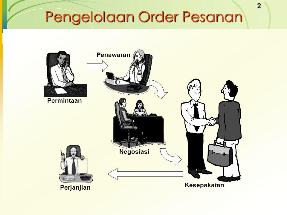 Manajemen Permintaan 3