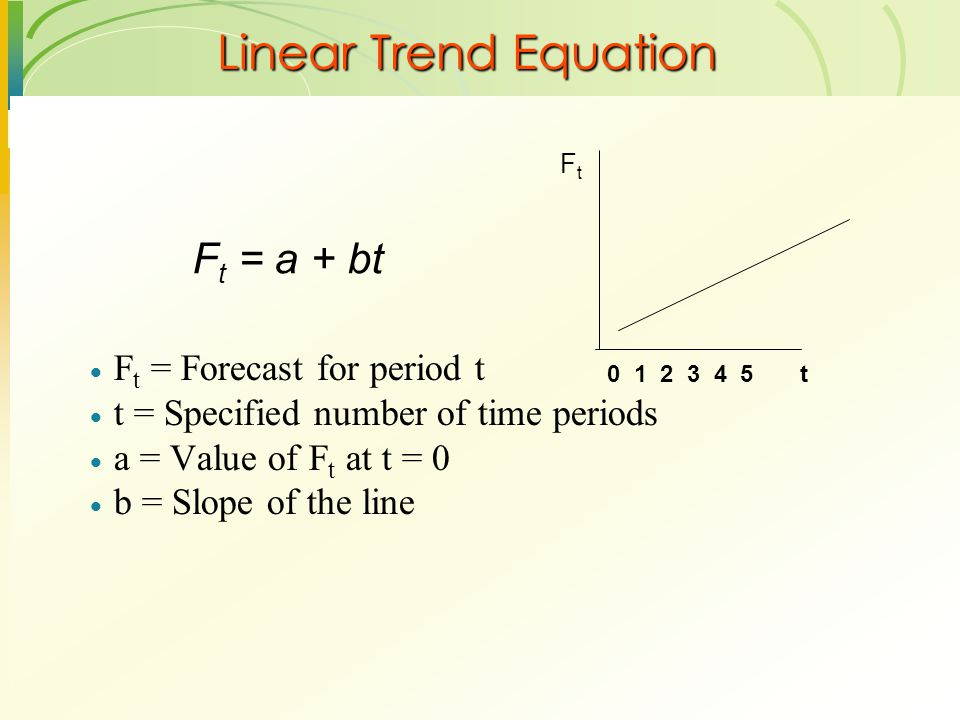 Linear Trend Equation  F t = Forecast for period t  t = Specified number of time periods  a = Value of F t at t = 0  b = Slope of the line F t = a