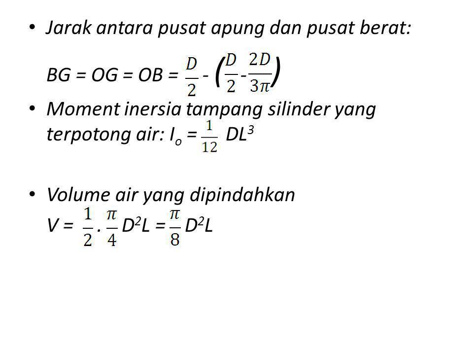 Jarak antara pusat apung dan pusat berat: BG = OG = OB = - ( - ) Moment inersia tampang silinder yang terpotong air: I o = DL 3 Volume air yang dipindahkan V =.