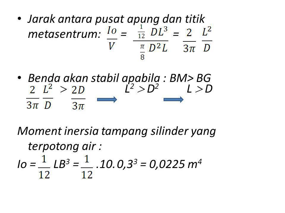 Jarak antara pusat apung dan titik metasentrum: = =  L 2  D 2 L  D Moment inersia tampang silinder yang terpotong air : Io = LB 3 =.10. 0,3 3 = 0,0