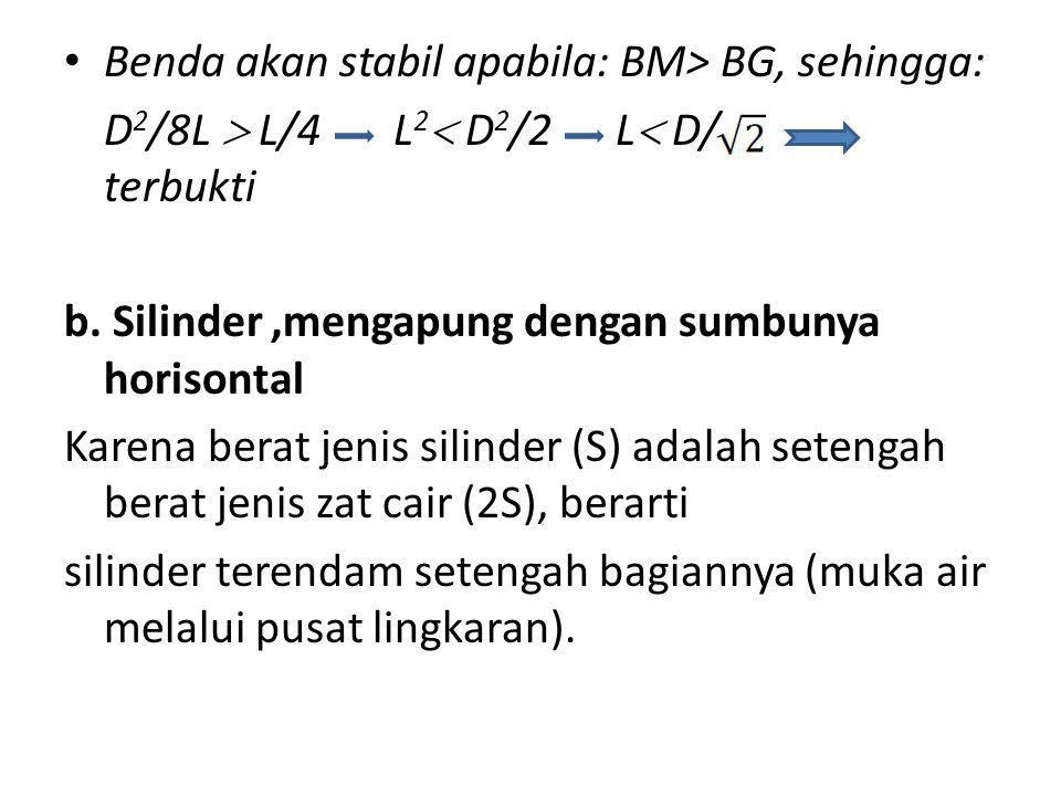 Benda akan stabil apabila: BM> BG, sehingga: D 2 /8L  L/4 L 2  D 2 /2 L  D/ terbukti b. Silinder,mengapung dengan sumbunya horisontal Karena berat