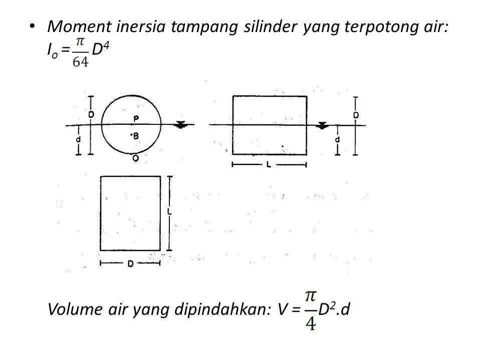 Moment inersia tampang silinder yang terpotong air: I o = D 4 Volume air yang dipindahkan: V = D 2.d