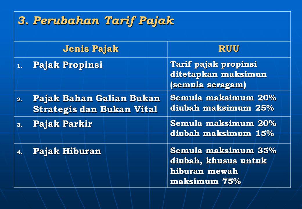 3. Perubahan Tarif Pajak Jenis Pajak RUU 1. Pajak Propinsi Tarif pajak propinsi ditetapkan maksimun (semula seragam) 2. Pajak Bahan Galian Bukan Strat