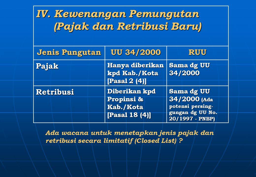 IV. Kewenangan Pemungutan (Pajak dan Retribusi Baru) (Pajak dan Retribusi Baru) Jenis Pungutan UU 34/2000 RUU Pajak Hanya diberikan kpd Kab./Kota [Pas