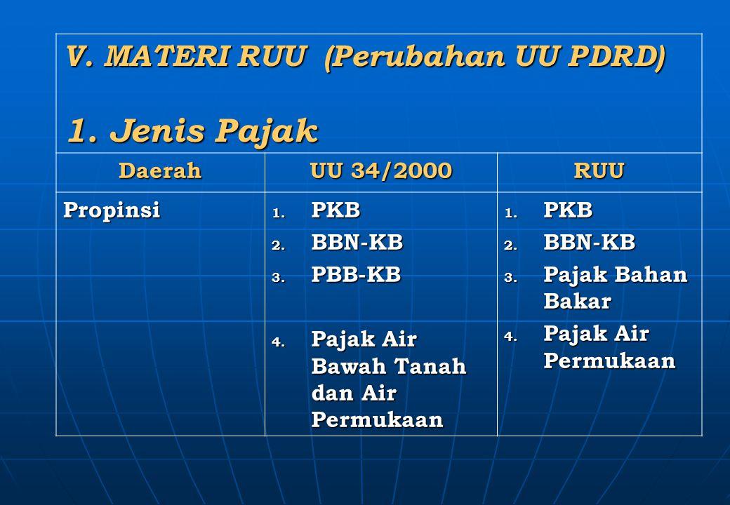 V. MATERI RUU (Perubahan UU PDRD) 1. Jenis Pajak Daerah UU 34/2000 RUU Propinsi 1. PKB 2. BBN-KB 3. PBB-KB 4. Pajak Air Bawah Tanah dan Air Permukaan