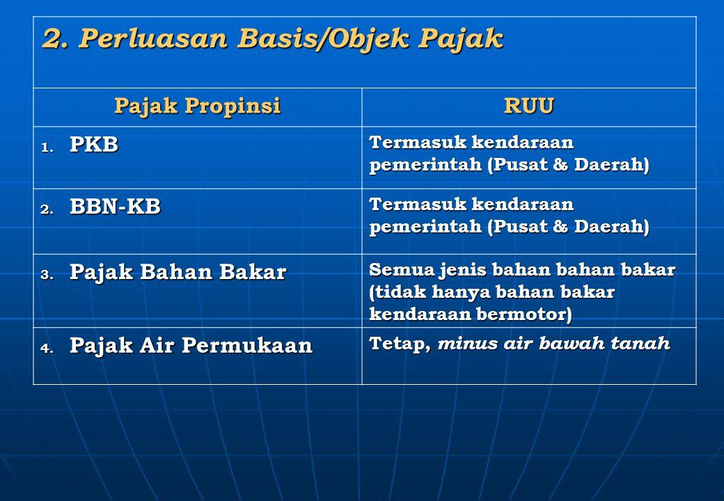 2.Perluasan Basis/Objek Pajak Lanjutan Pajak Kab./Kota RUU 1.