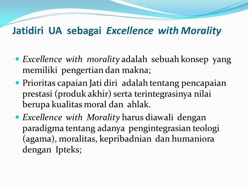 Jatidiri UA sebagai Excellence with Morality Excellence with morality adalah sebuah konsep yang memiliki pengertian dan makna; Prioritas capaian Jati