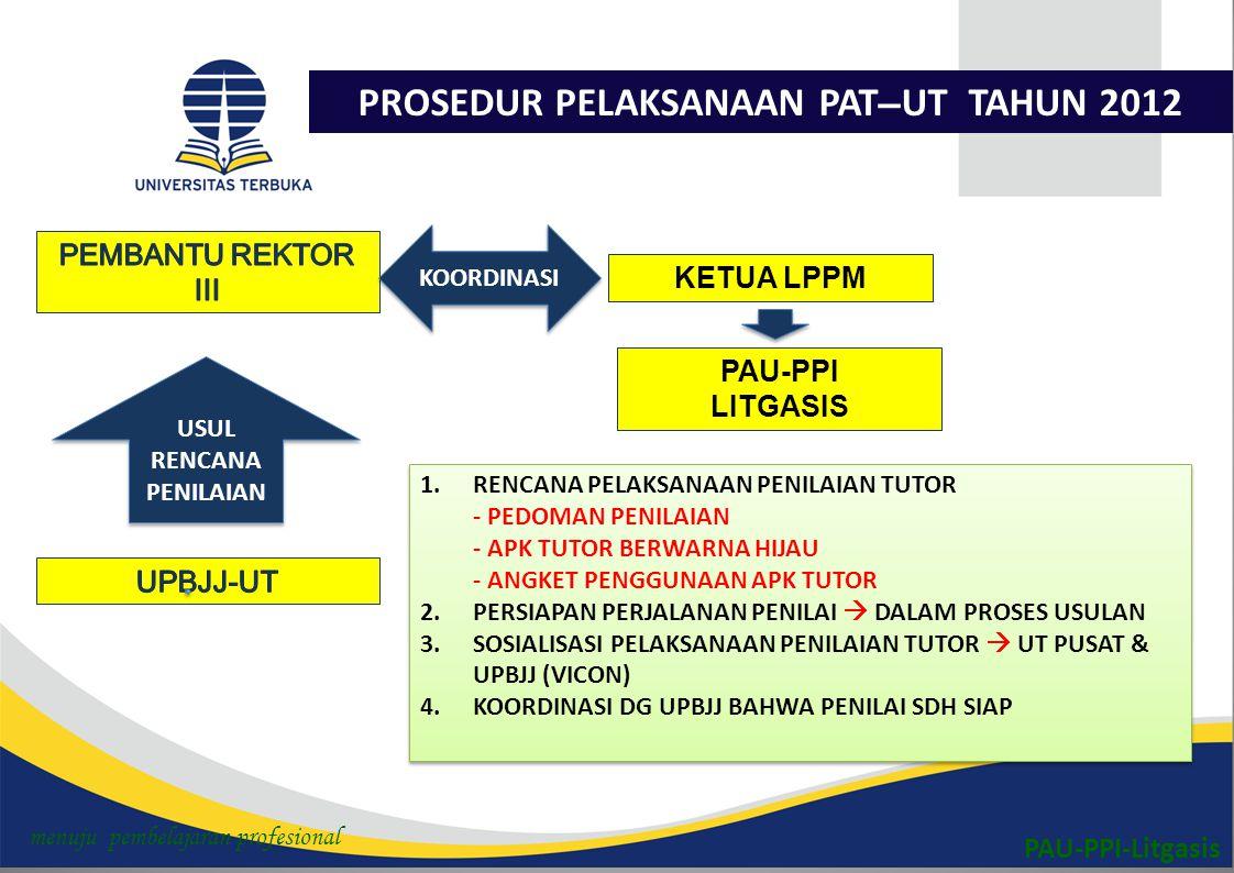 PAU-PPI-Litgasis TUGAS PENILAI 1.